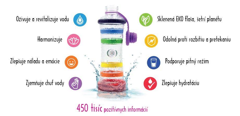 Inteligentná fľaša robí s vodou zázraky
